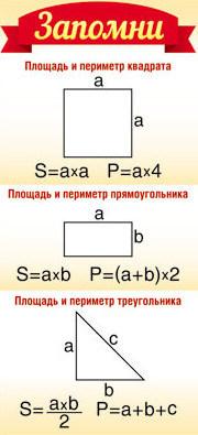 Решение задач по периметру и площади решение задач на компланарные вектора 10 класс