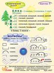 Морфемный разбор онлайн разбор слов по составу примеры
