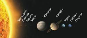 картинки для детей планета сатурн