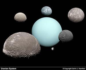 Уран и спутники