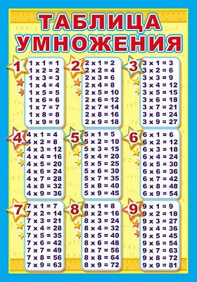 Таблица Умножения Для Детей - фото 7