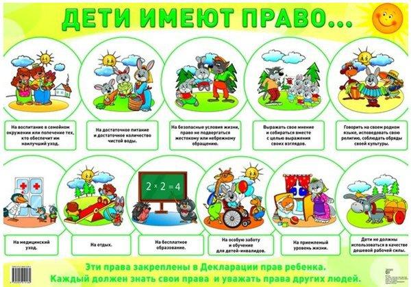 рисунки здоровое питание для детей