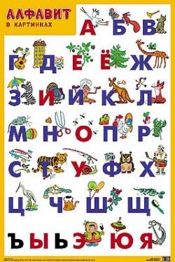 Алфавит плакат для детей
