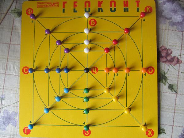 Игра геоконт своими руками размеры