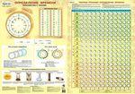 Таблица-тренажер (двухсторонняя). Определение времени. Технологии Буракова
